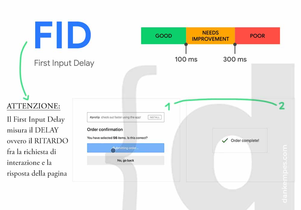 first input delay infografica